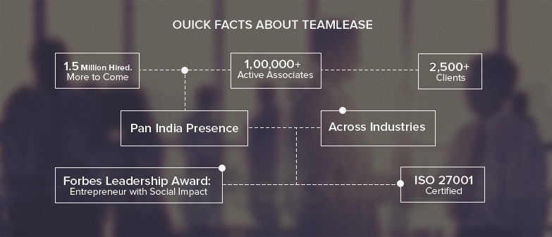 TeamLease quick_facts