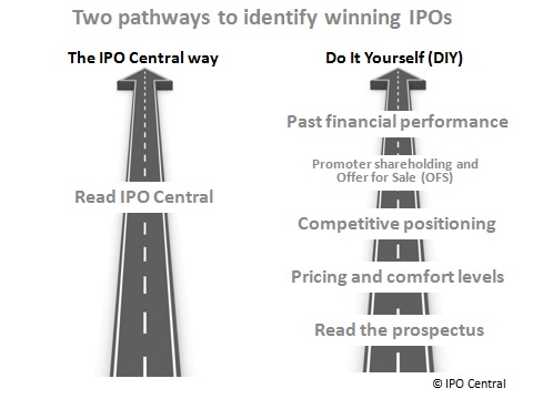 How to identify winning and good IPOs
